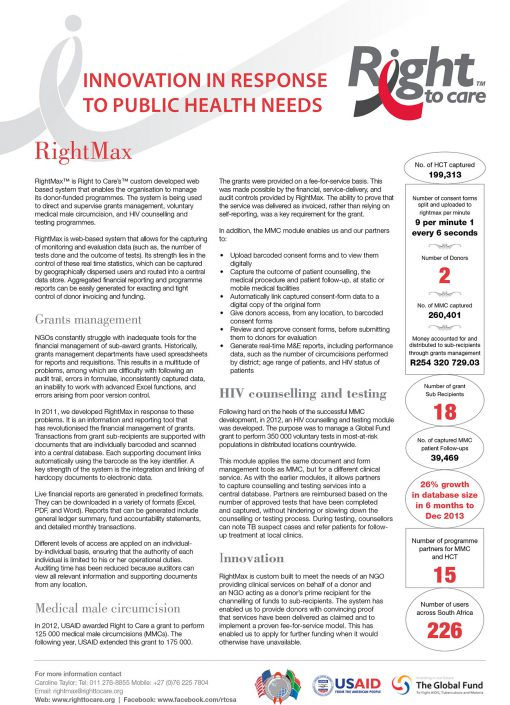 right to care innovations